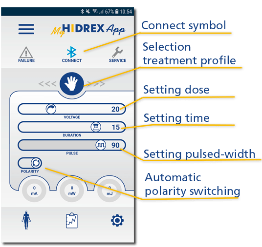 MyHidrexApp Funktionen